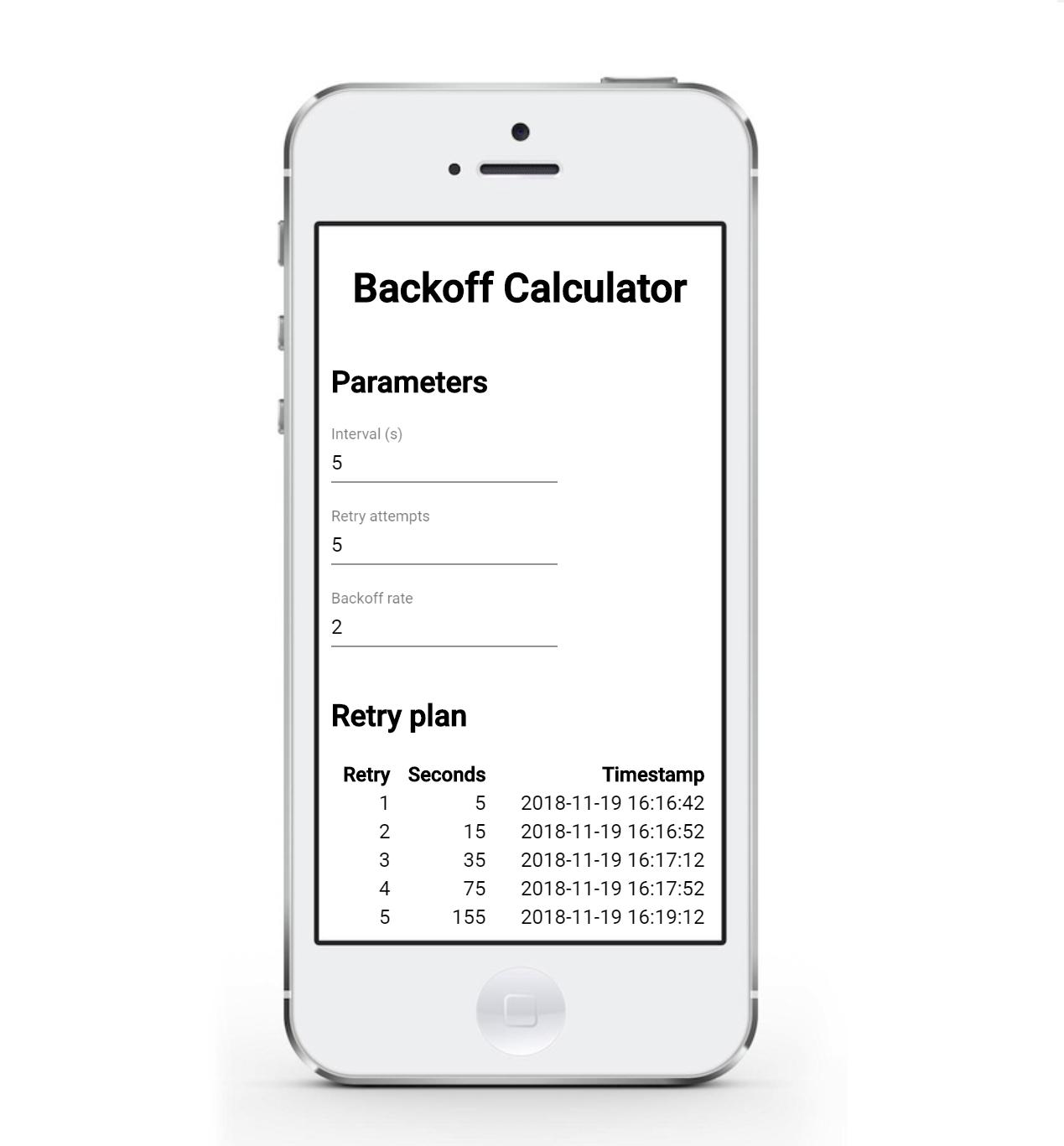 Ryzen Timing Calculator