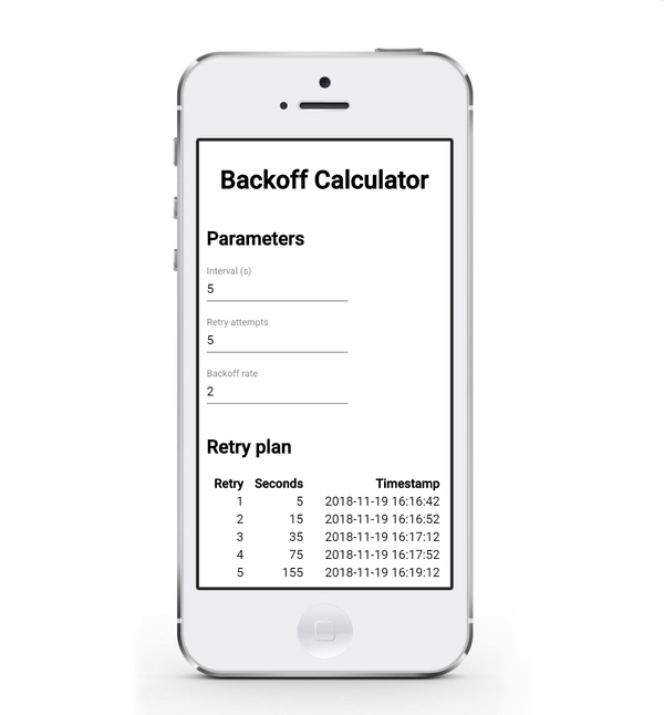 An online exponential backoff calculator
